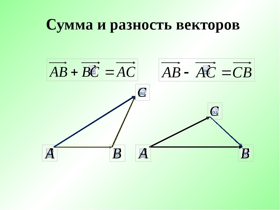 Сумма и разность векторов