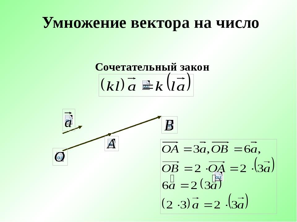 Умножение вектора на число Сочетательный закон