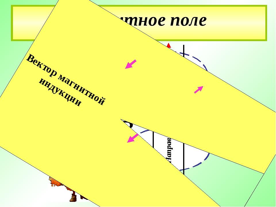 Магнитное поле Направление тока в Вектор магнитной индукции