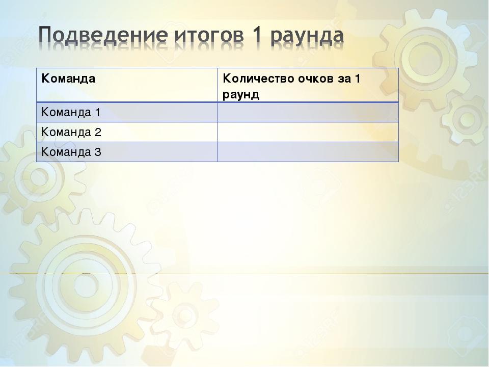 КомандаКоличество очков за 1 раунд Команда 1 Команда 2 Команда 3