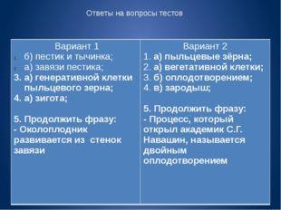 Ответы на вопросы тестов Вариант 1 б) пестик и тычинка; а) завязи пестика; а)