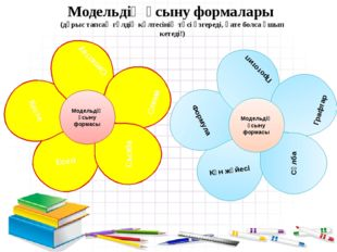 Есеп Кесте Сипаттау Схема Сызба Модельдің ұсыну формасы Күн жүйесі Формула Пр