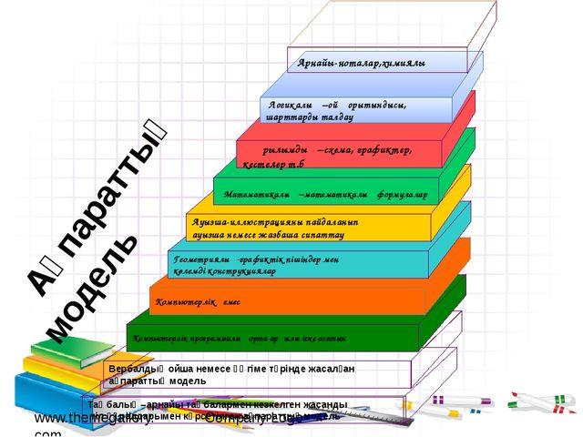 www.themegallery.com Company Logo Ақпараттық модель Таңбалық –арнайы таңбалар...
