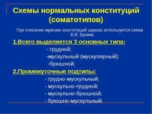 Схемы нормальных конституций (соматотипов) При описании мужских конституций ш