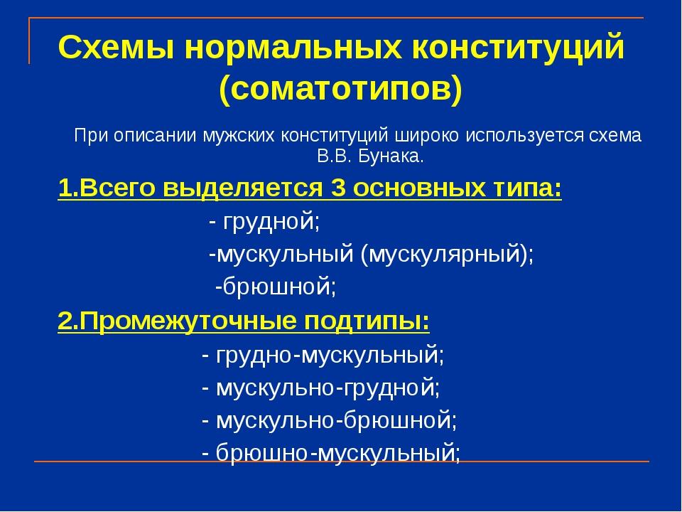Схемы нормальных конституций (соматотипов) При описании мужских конституций ш...