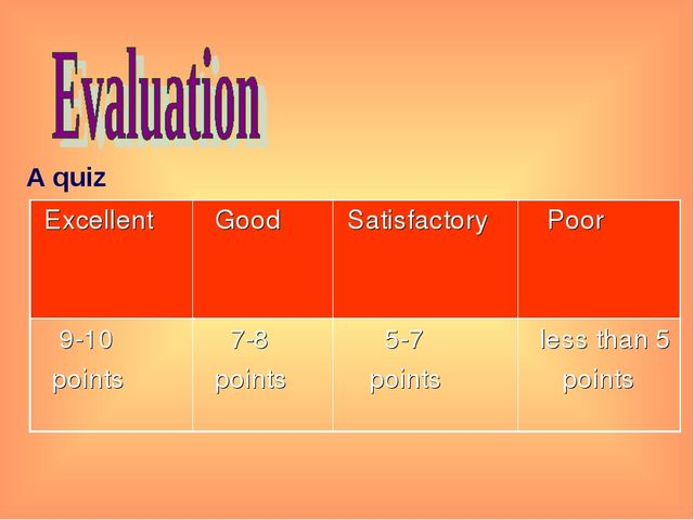 A quiz Excellent 	 Good	 Satisfactory 	 Poor 9-10 points	 7-8 points	 5-7 po...