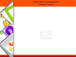 Мониторинг успеваемости чтение 2 класс