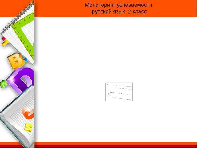 Мониторинг успеваемости русский язык 2 класс
