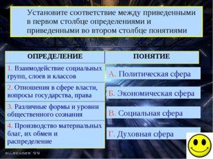 Установите соответствие между приведенными в первом столбце определениями и