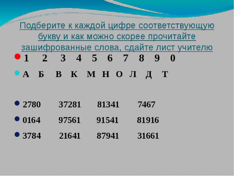 Подберите к каждой цифре соответствующую букву и как можно скорее прочитайте...