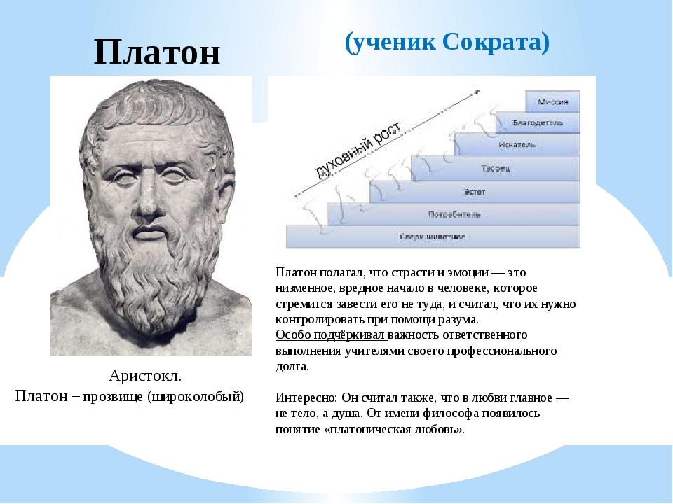 (ученик Сократа) Аристокл. Платон – прозвище (широколобый) Платон полагал, ч...