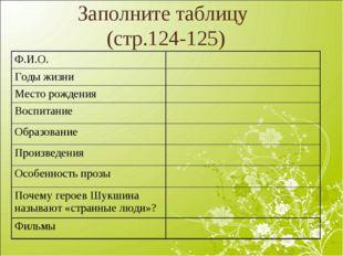 Заполните таблицу (стр.124-125) Ф.И.О.  Годы жизни  Место рождения  Воспит