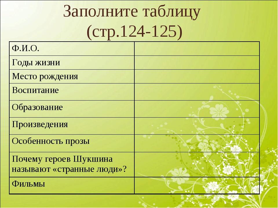 Заполните таблицу (стр.124-125) Ф.И.О.  Годы жизни  Место рождения  Воспит...