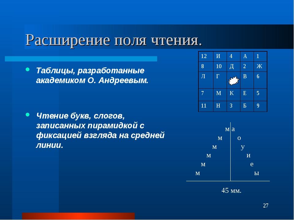 * Расширение поля чтения. Таблицы, разработанные академиком О. Андреевым. Чте...