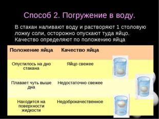 Способ 2. Погружение в воду. В стакан наливают воду и растворяют 1 столовую л