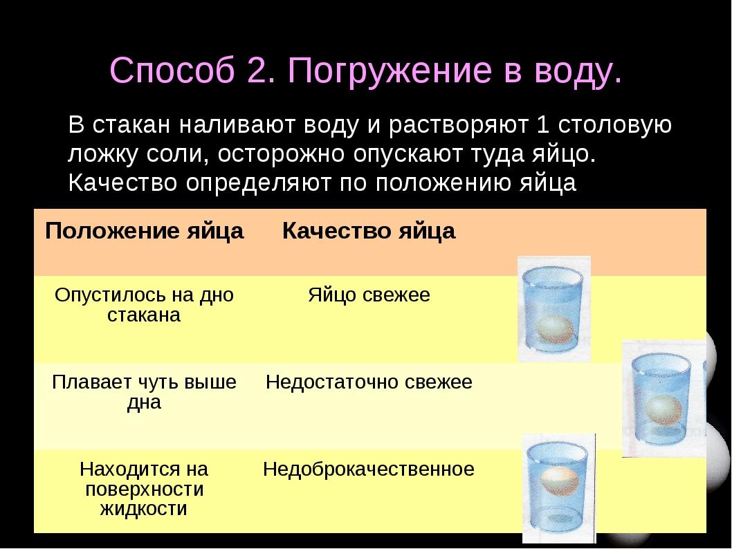 Способ 2. Погружение в воду. В стакан наливают воду и растворяют 1 столовую л...