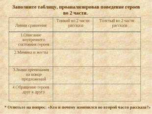 Заполните таблицу, проанализировав поведение героев во 2 части. * Ответьте на