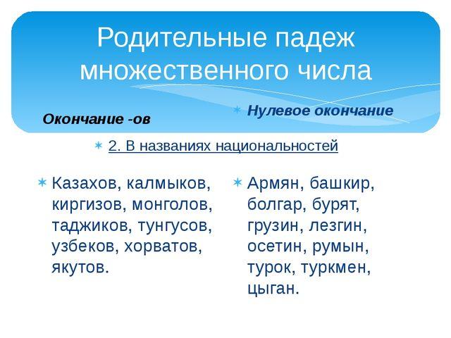 Родительные падеж множественного числа 2. В названиях национальностей Казахов...