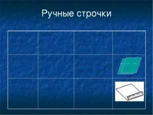 Ручные строчки Название строчки Термин Содержание работы Рисунок Смёточная См