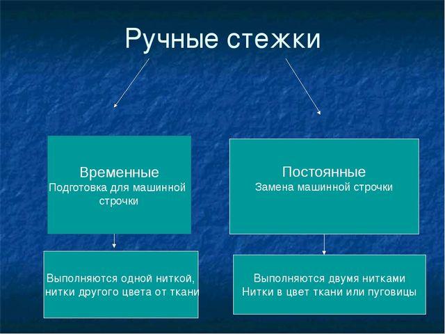 Ручные стежки Временные Подготовка для машинной строчки Постоянные Замена маш...