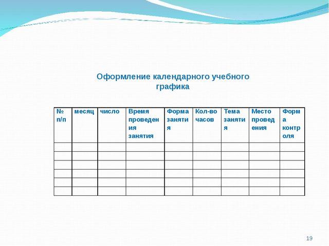 * Оформление календарного учебного графика № п/пмесяцчислоВремя проведения...