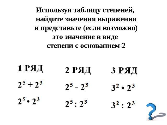 Используя таблицу степеней, найдите значения выражения и представьте (если во...