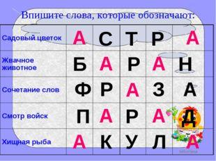 Впишите слова, которые обозначают: С Т Р Б Р Н Ф Р З А П Р Д К У Л Садовый цв