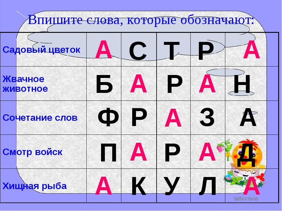 Впишите слова, которые обозначают: С Т Р Б Р Н Ф Р З А П Р Д К У Л Садовый цв...
