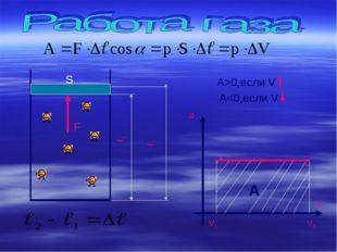 F S ℓ1 ℓ2 р V2 V1 V A А>0,если V A