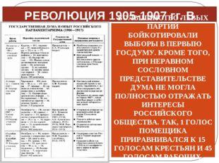 РЕВОЛЮЦИЯ 1905-1907 гг. В РОССИИ БОЛЬШИНСТВО ЛЕВЫХ ПАРТИЙ БОЙКОТИРОВАЛИ ВЫБОР