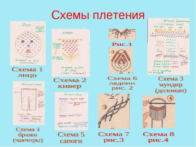 Схемы плетения
