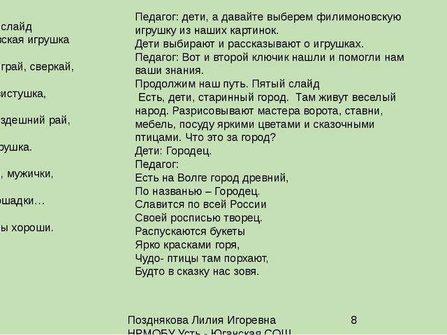 Позднякова Лилия Игоревна НРМОБУ Усть - Юганская СОШ (дошкольные гр) Четвёрты...