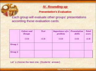 Each group will evaluate other groups' presentations according these evaluati