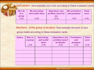 Self-esteem. Now evaluate your work according to these evaluation cards. Memb