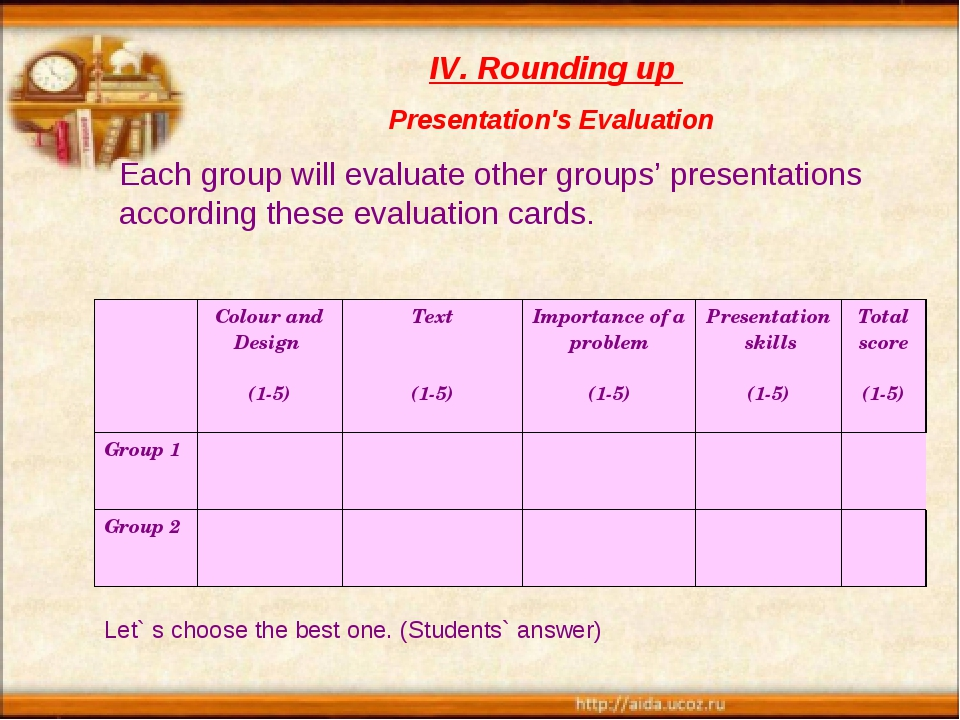 Each group will evaluate other groups' presentations according these evaluati...