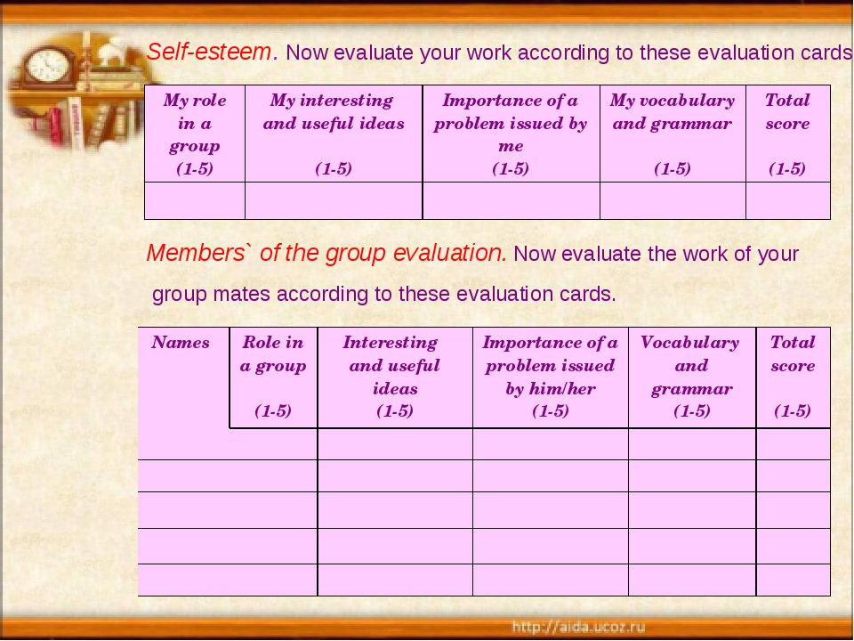 Self-esteem. Now evaluate your work according to these evaluation cards. Memb...