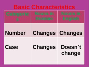 Basic Characteristics Categories	Nouns in Russian	Nouns in English Number	 C