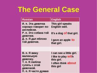 The General Case RussianEnglish И. п. Эта девочка хорошо говорит по-английск