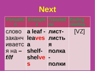 Next Formation	Examples	Translation	Ending reading слово заканчивается на –f/