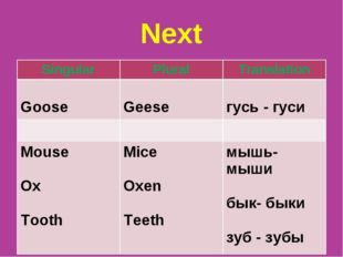 Next Singular	Plural	Translation Goose	 Geese	 гусь - гуси 		 Mouse Ox Tooth