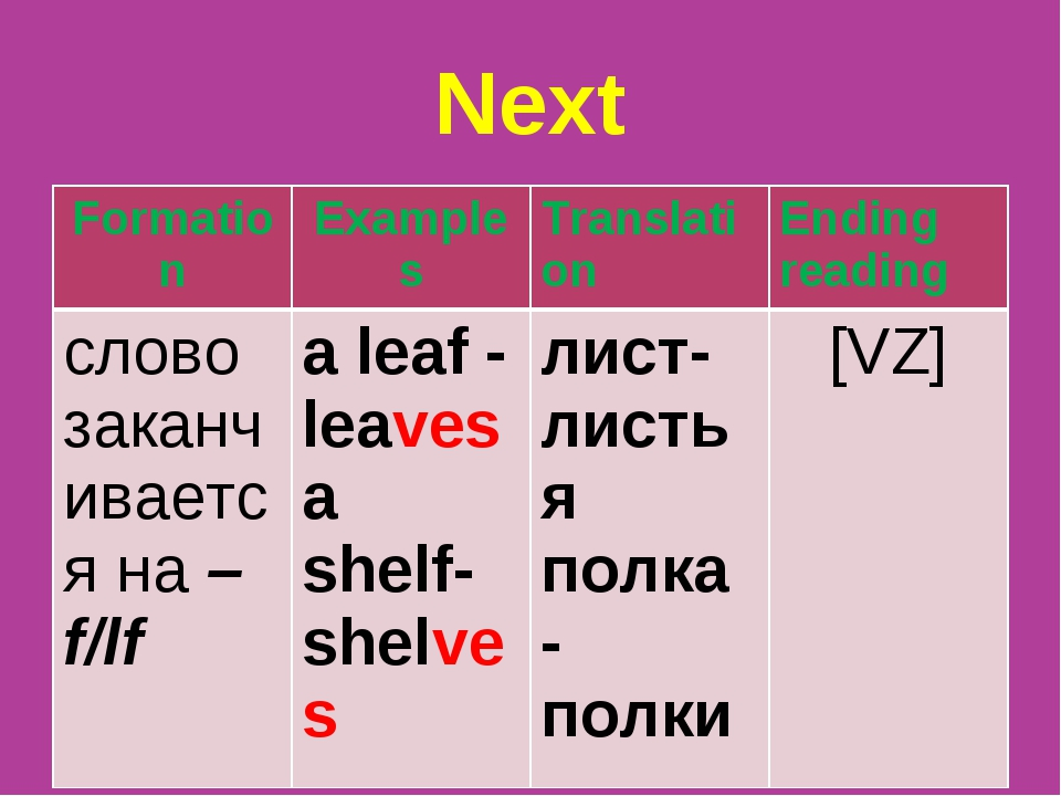 Next Formation	Examples	Translation	Ending reading слово заканчивается на –f/...