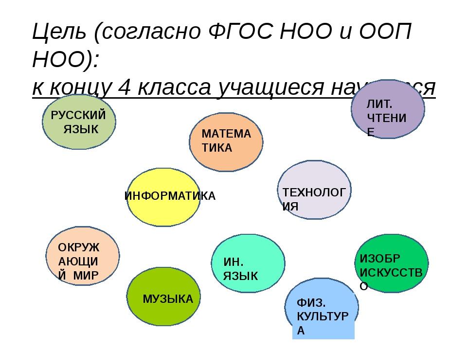 Цель (согласно ФГОС НОО и ООП НОО): к концу 4 класса учащиеся научатся РУССКИ...