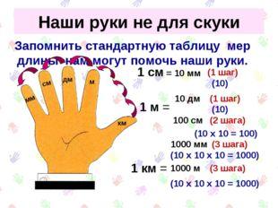 Наши руки не для скуки Запомнить стандартную таблицу мер длины нам могут помо