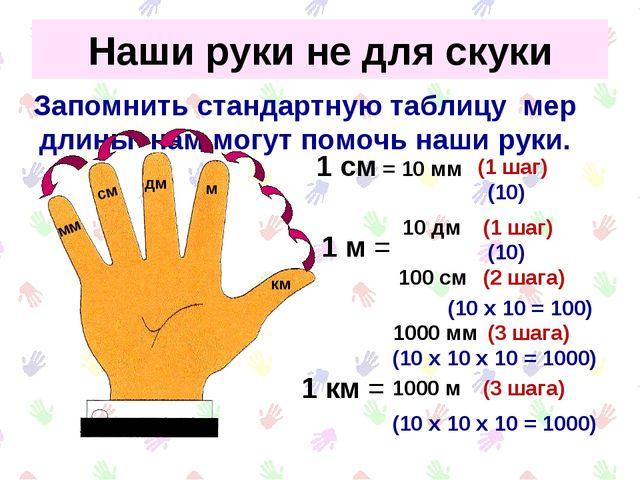 Наши руки не для скуки Запомнить стандартную таблицу мер длины нам могут помо...
