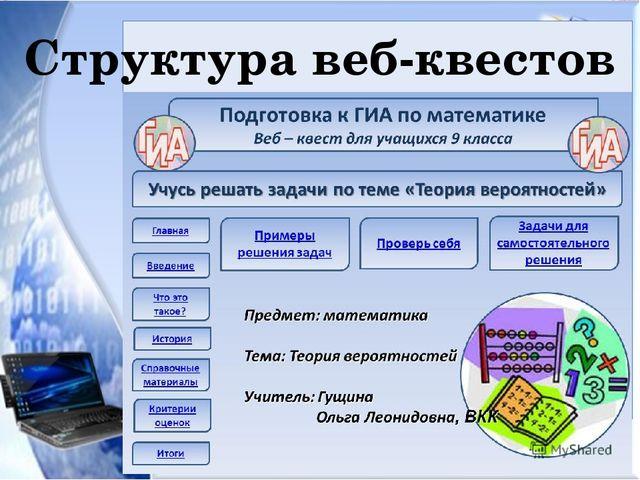 Структура веб-квестов