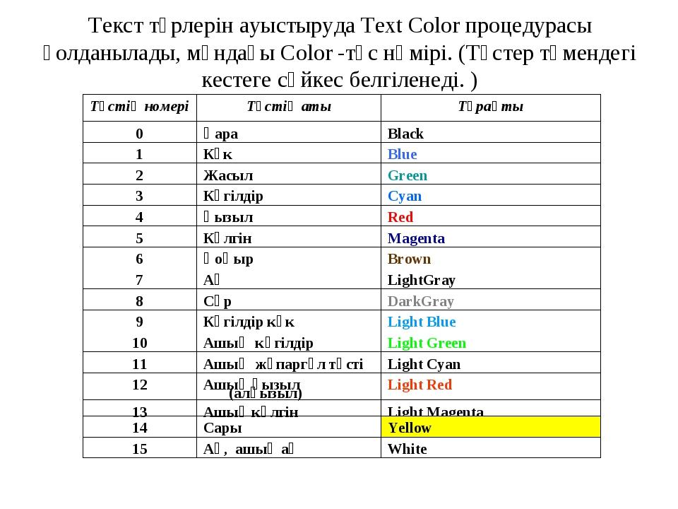 Текст түрлерін ауыстыруда Text Color процедурасы қолданылады, мұндағы Color -...