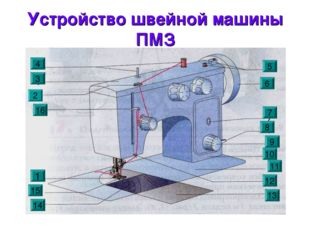 Устройство швейной машины ПМЗ 5 15 16 3 4 10 11 12 13 8 7 14 6 9 1 2