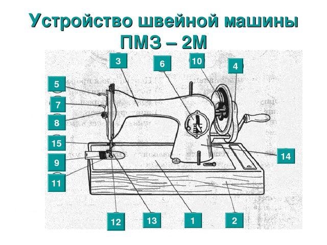 Устройство швейной машины ПМЗ – 2М 1 5 2 3 4 6 7 8 9 15 11 12 13 10 14