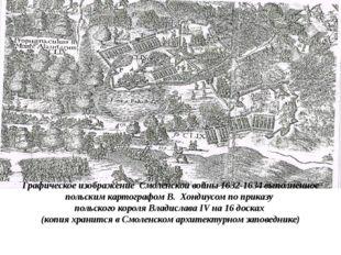 Графическое изображение Смоленской войны 1632-1634 выполненное польским карт