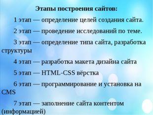 Этапы построения сайтов: 1 этап — определение целей создания сайта. 2 этап —
